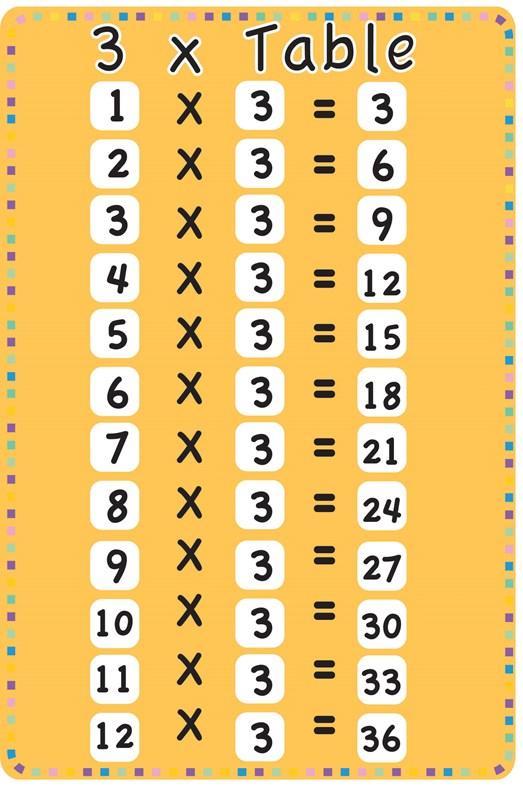 3 X Table Abc School Supplies